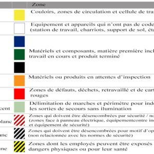 guide-couleurs-marquge-au-sol